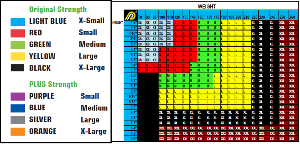 Size Chart for Posture Medic
